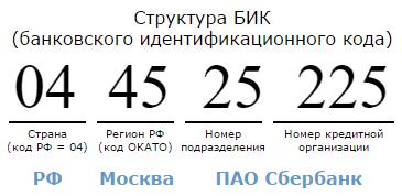 Прошивки хонор официальный сайт на русском